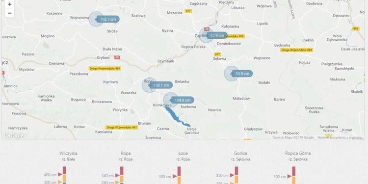 Rzeka Zalew Klimkówka Strona Informacyjna O Jeziorze
